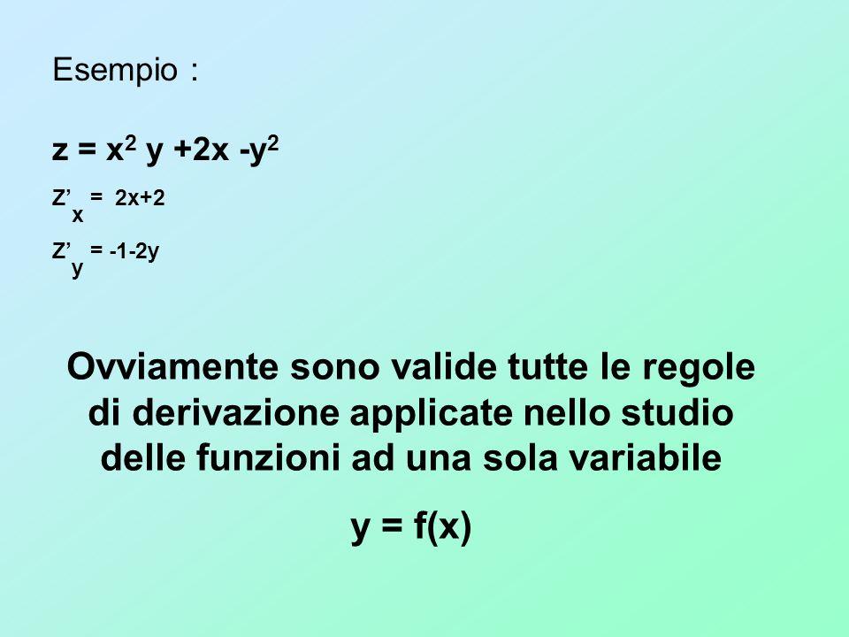 Esempio : z = x 2 y +2x -y 2 Z x = 2x+2 Z y = -1-2y Ovviamente sono valide tutte le regole di derivazione applicate nello studio delle funzioni ad un