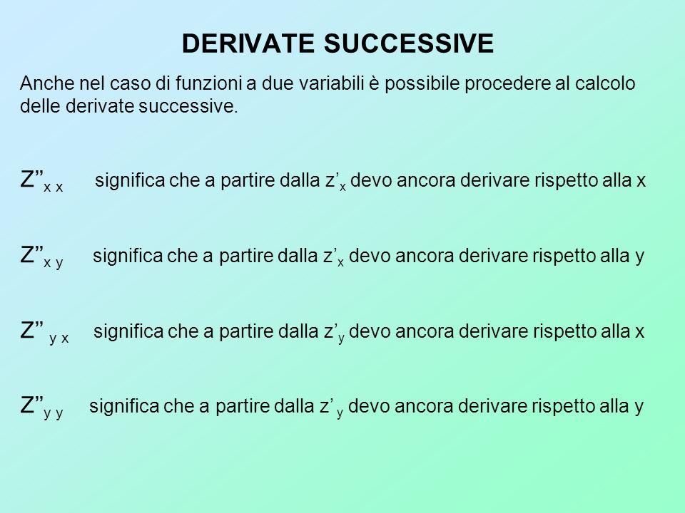 DERIVATE SUCCESSIVE Anche nel caso di funzioni a due variabili è possibile procedere al calcolo delle derivate successive. Z x x significa che a parti