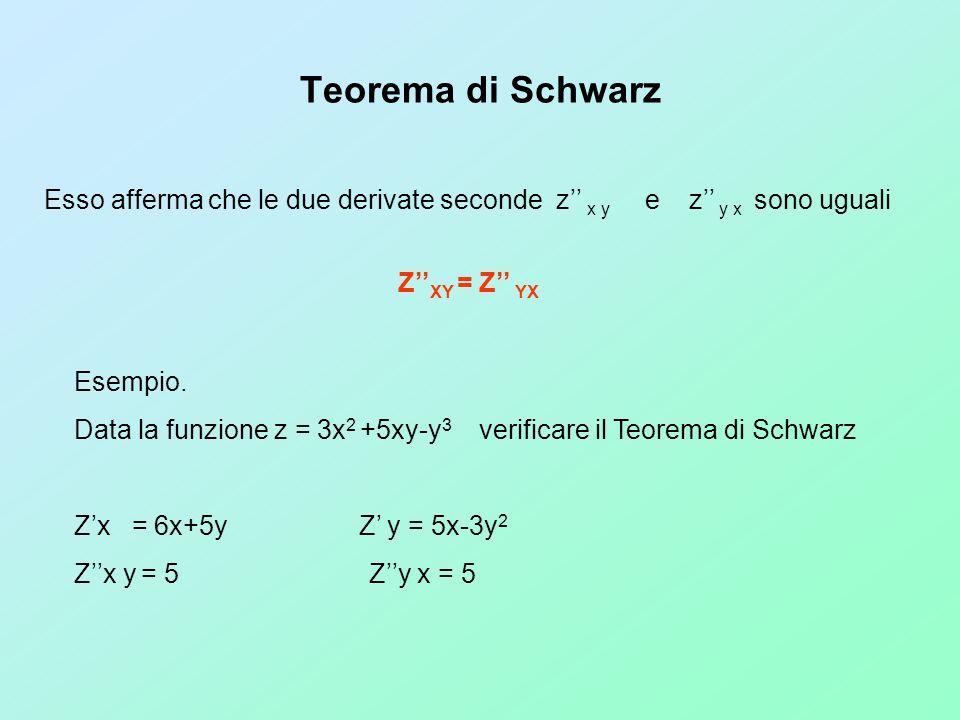 Teorema di Schwarz Esso afferma che le due derivate seconde z x y e z y x sono uguali Z XY = Z YX Esempio. Data la funzione z = 3x 2 +5xy-y 3 verifica
