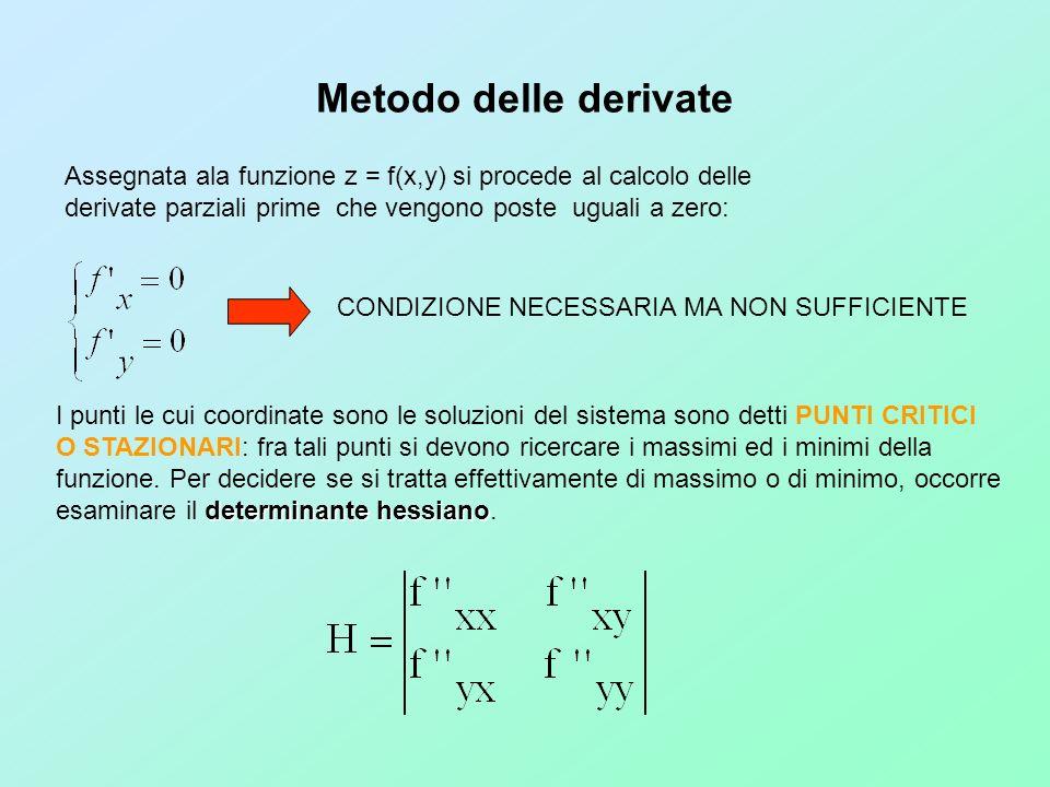 Metodo delle derivate Assegnata ala funzione z = f(x,y) si procede al calcolo delle derivate parziali prime che vengono poste uguali a zero: CONDIZION