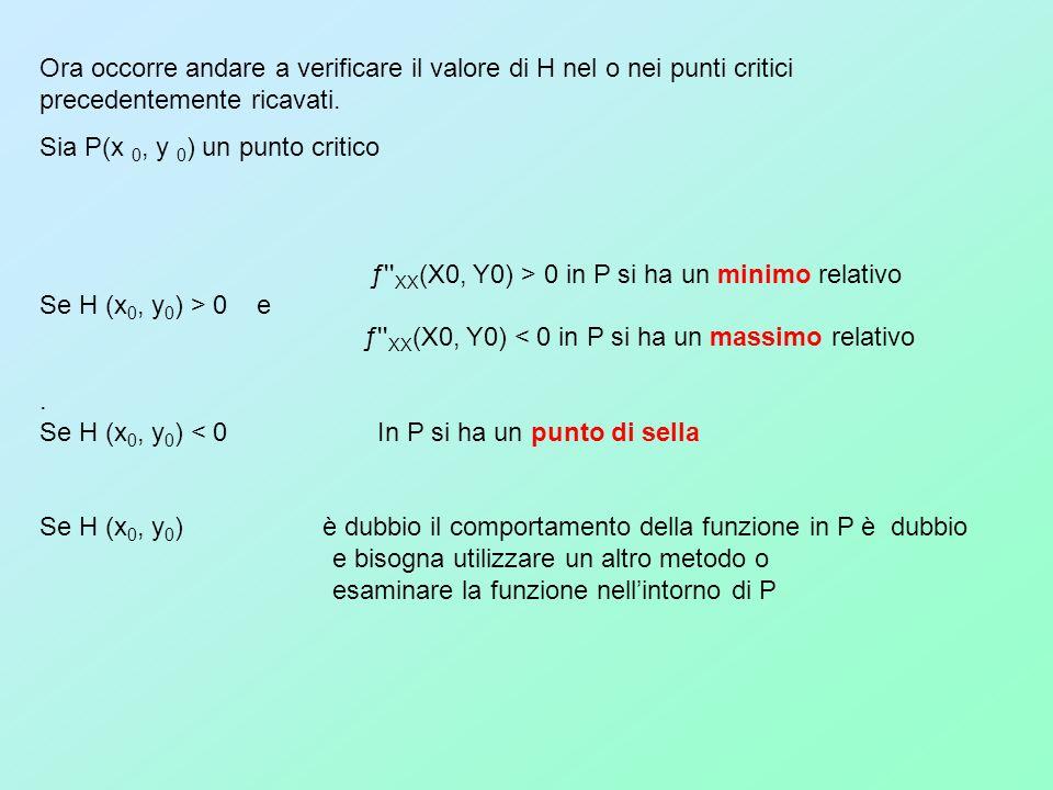 Ora occorre andare a verificare il valore di H nel o nei punti critici precedentemente ricavati. Sia P(x 0, y 0 ) un punto critico ƒ'' XX (X0, Y0) > 0