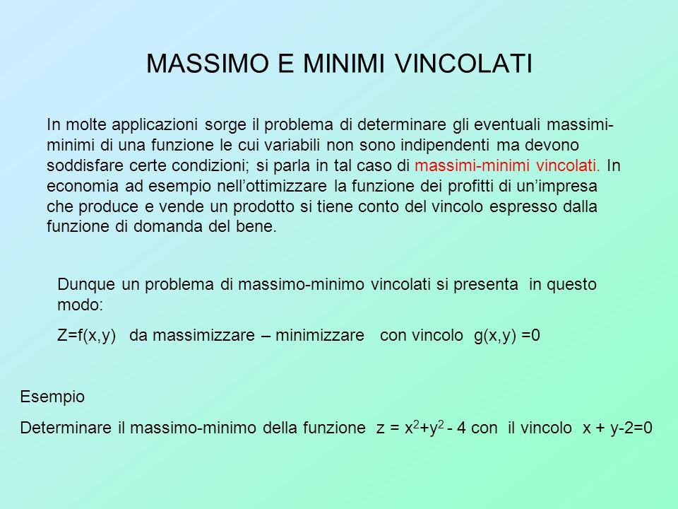 MASSIMO E MINIMI VINCOLATI In molte applicazioni sorge il problema di determinare gli eventuali massimi- minimi di una funzione le cui variabili non s