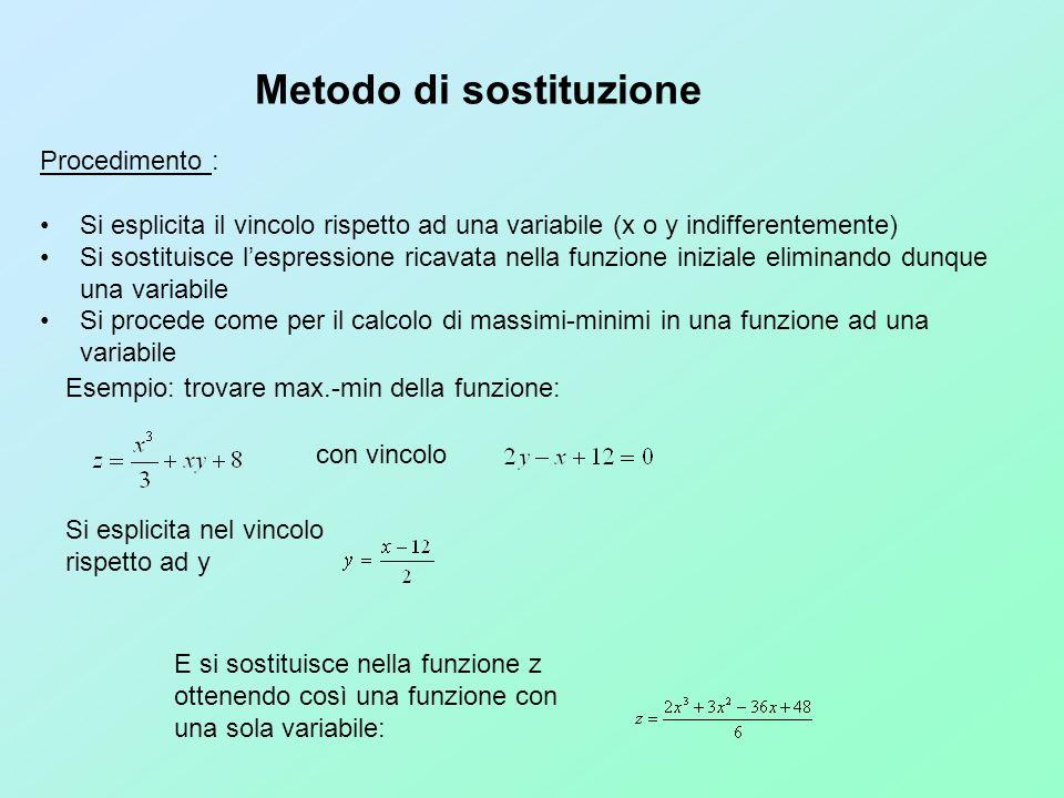 Metodo di sostituzione Procedimento : Si esplicita il vincolo rispetto ad una variabile (x o y indifferentemente) Si sostituisce lespressione ricavata