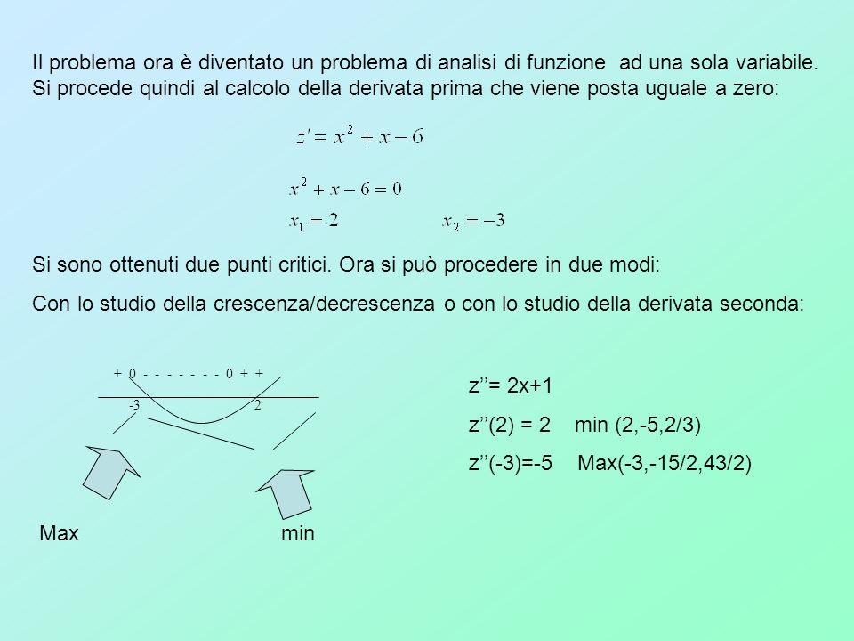 Il problema ora è diventato un problema di analisi di funzione ad una sola variabile. Si procede quindi al calcolo della derivata prima che viene post