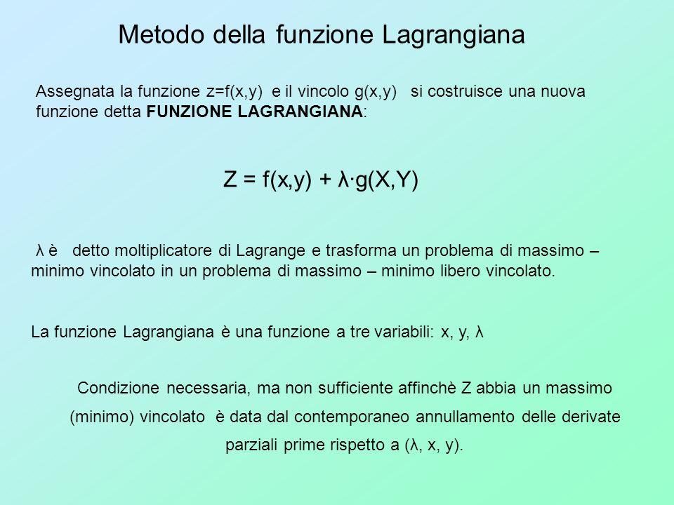 Metodo della funzione Lagrangiana Assegnata la funzione z=f(x,y) e il vincolo g(x,y) si costruisce una nuova funzione detta FUNZIONE LAGRANGIANA: Z =