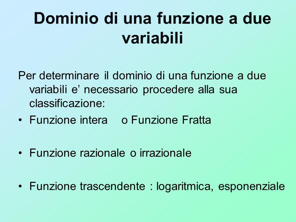 Dominio di una funzione a due variabili Per determinare il dominio di una funzione a due variabili e necessario procedere alla sua classificazione: Fu