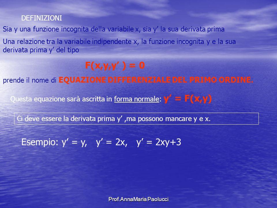 Prof.AnnaMaria Paolucci DEFINIZIONI Sia y una funzione incognita della variabile x, sia y la sua derivata prima Una relazione tra la variabile indipen