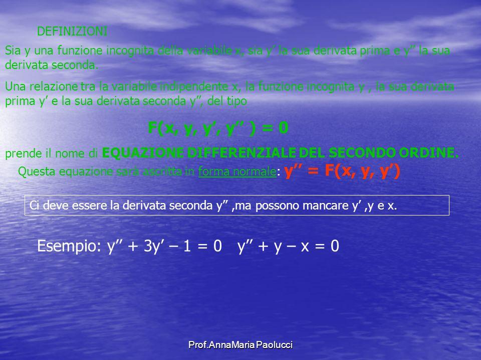 Prof.AnnaMaria Paolucci DEFINIZIONI Sia y una funzione incognita della variabile x, sia y la sua derivata prima e y la sua derivata seconda. Una relaz