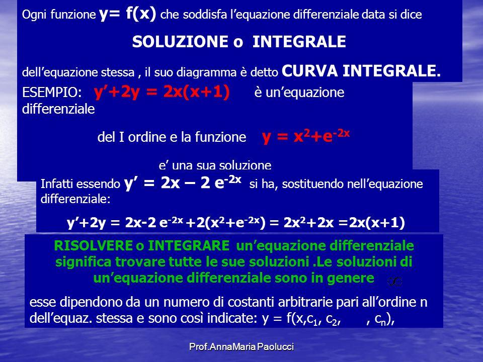 Prof.AnnaMaria Paolucci Ogni funzione y= f(x) che soddisfa lequazione differenziale data si dice SOLUZIONE o INTEGRALE dellequazione stessa, il suo di