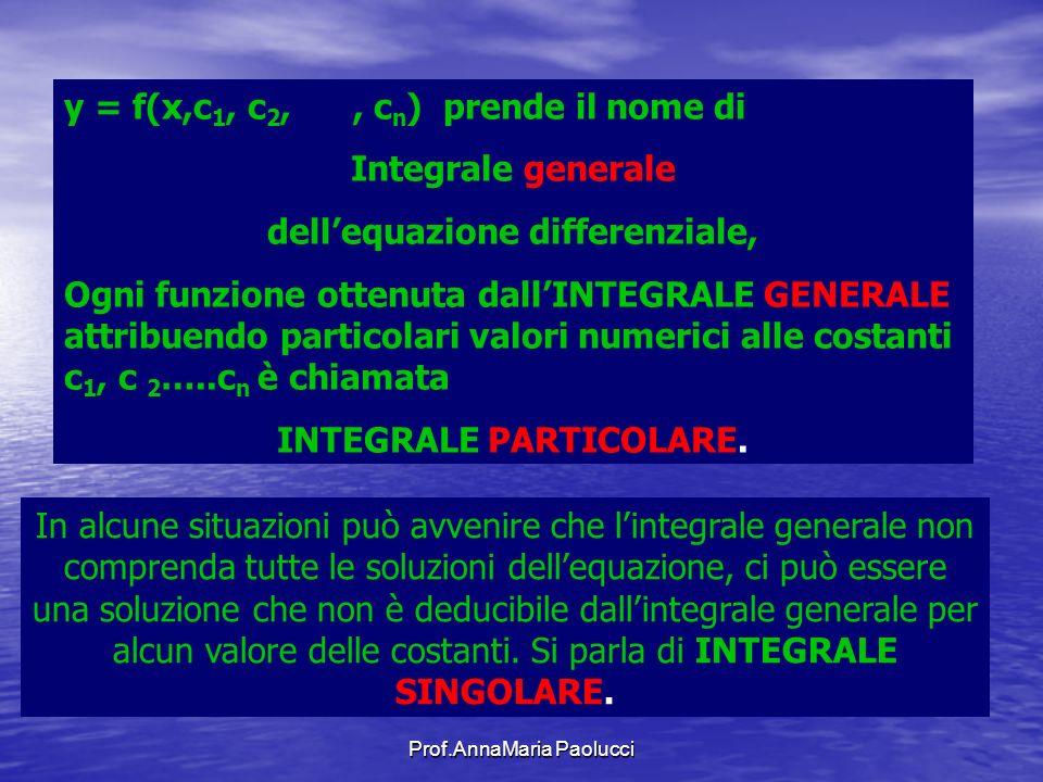 Prof.AnnaMaria Paolucci y = f(x,c 1, c 2,, c n ) prende il nome di Integrale generale dellequazione differenziale, Ogni funzione ottenuta dallINTEGRAL