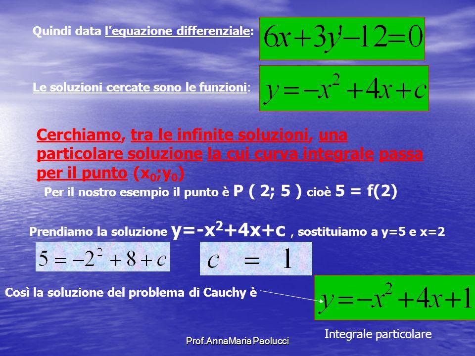 Prof.AnnaMaria Paolucci Quindi data lequazione differenziale: Le soluzioni cercate sono le funzioni: Cerchiamo, tra le infinite soluzioni, una partico