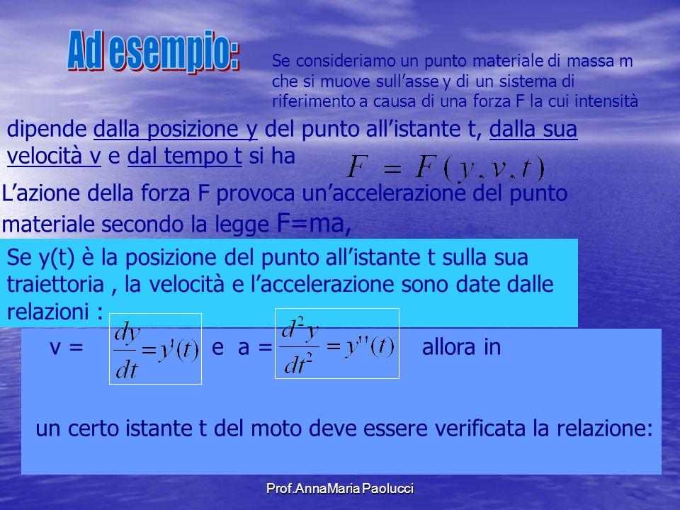 Prof.AnnaMaria Paolucci Se consideriamo un punto materiale di massa m che si muove sullasse y di un sistema di riferimento a causa di una forza F la c