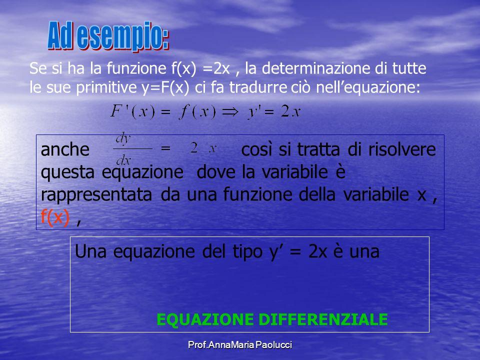 Prof.AnnaMaria Paolucci Se si ha la funzione f(x) =2x, la determinazione di tutte le sue primitive y=F(x) ci fa tradurre ciò nellequazione: anche così