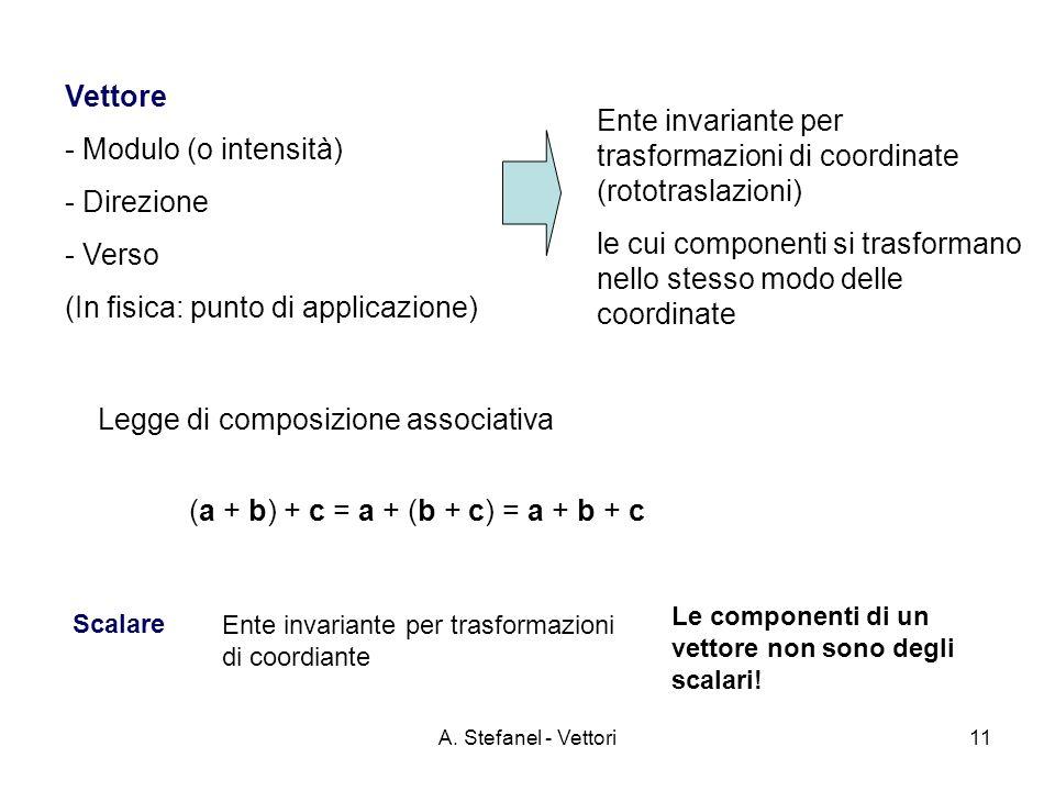 A. Stefanel - Vettori11 Vettore - Modulo (o intensità) - Direzione - Verso (In fisica: punto di applicazione) Legge di composizione associativa (a + b