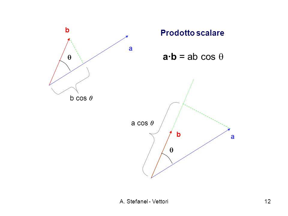A. Stefanel - Vettori12 a b b cos Prodotto scalare a·b = ab cos a b a cos