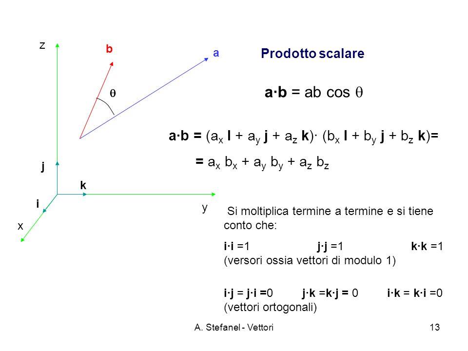 A. Stefanel - Vettori13 Prodotto scalare a·b = ab cos a b x z i j a·b = (a x I + a y j + a z k)· (b x I + b y j + b z k)= y k = a x b x + a y b y + a
