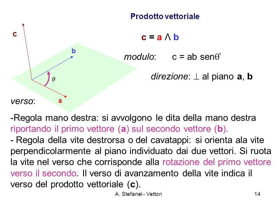 A. Stefanel - Vettori14 direzione: al piano a, b Prodotto vettoriale a b c modulo: c = ab sen verso: -Regola mano destra: si avvolgono le dita della m