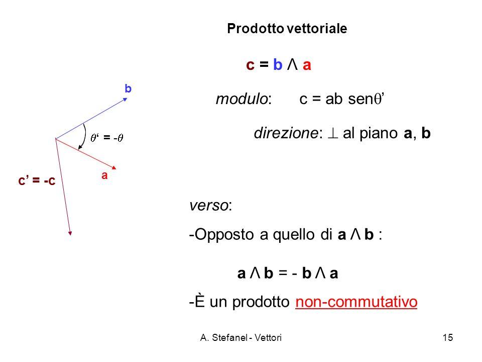 A. Stefanel - Vettori15 Prodotto vettoriale = - a b c = -c c = b Λ a modulo: c = ab sen direzione: al piano a, b verso: -Opposto a quello di a Λ b : a