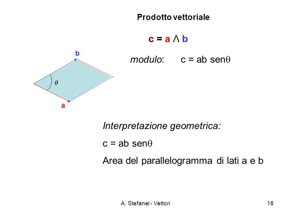 A. Stefanel - Vettori16 Prodotto vettoriale c = a Λ b modulo: c = ab sen Interpretazione geometrica: c = ab sen Area del parallelogramma di lati a e b