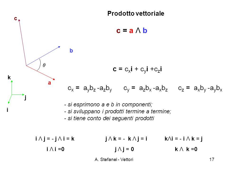 A. Stefanel - Vettori17 Prodotto vettoriale c = a Λ b a b c c = c x i + c y i +c z i i j k c x = a y b z -a z b y c y = a z b x -a x b z c z = a x b y