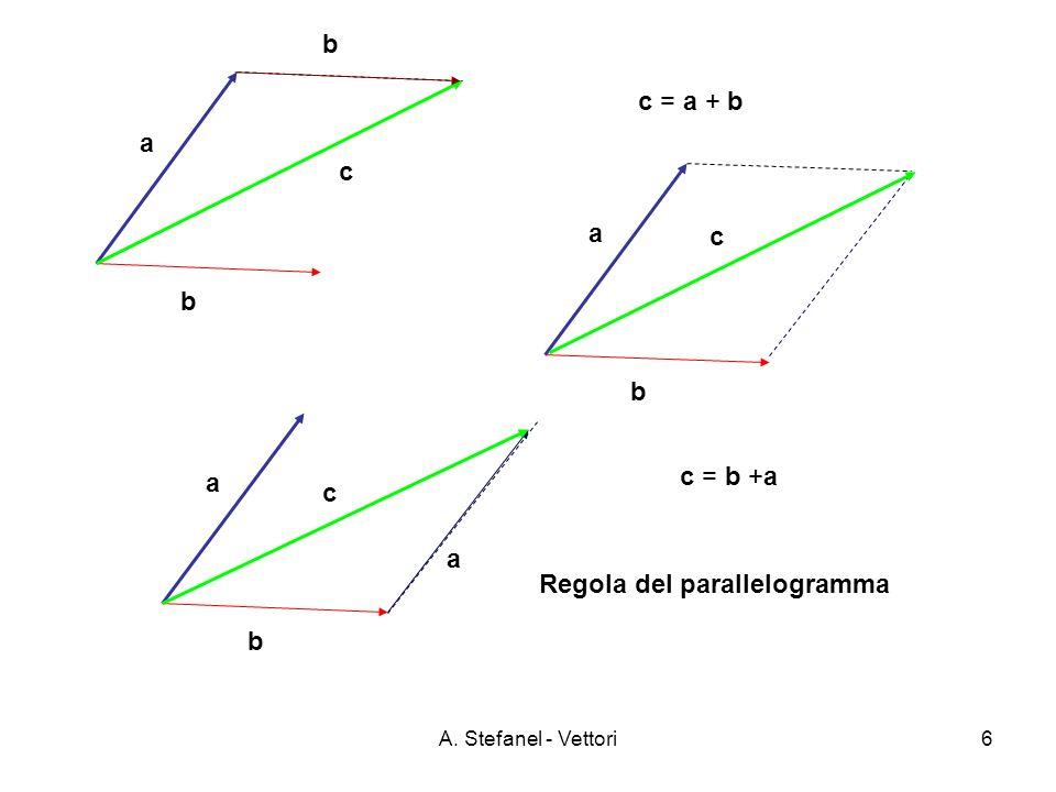 A. Stefanel - Vettori6 a b c c = a + b b a b a c c = b +a a b c Regola del parallelogramma