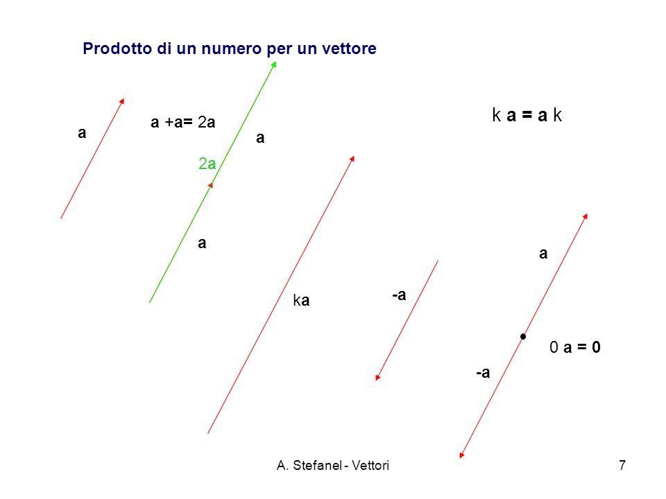 A. Stefanel - Vettori7 Prodotto di un numero per un vettore a 2a2a a a kaka a +a= 2a -a a 0 a = 0 k a = a k