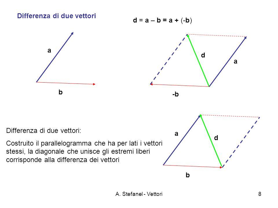 A. Stefanel - Vettori8 a b d d = a – b = a + (-b) a b a -b Differenza di due vettori d Differenza di due vettori: Costruito il parallelogramma che ha