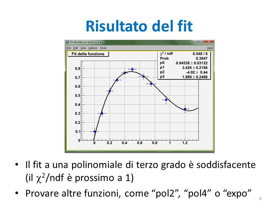 Risultato del fit Il fit a una polinomiale di terzo grado è soddisfacente (il 2 /ndf è prossimo a 1) Provare altre funzioni, come pol2, pol4 o expo 8