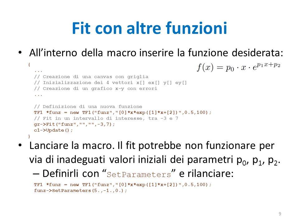 Fit con altre funzioni Allinterno della macro inserire la funzione desiderata: Lanciare la macro. Il fit potrebbe non funzionare per via di inadeguati