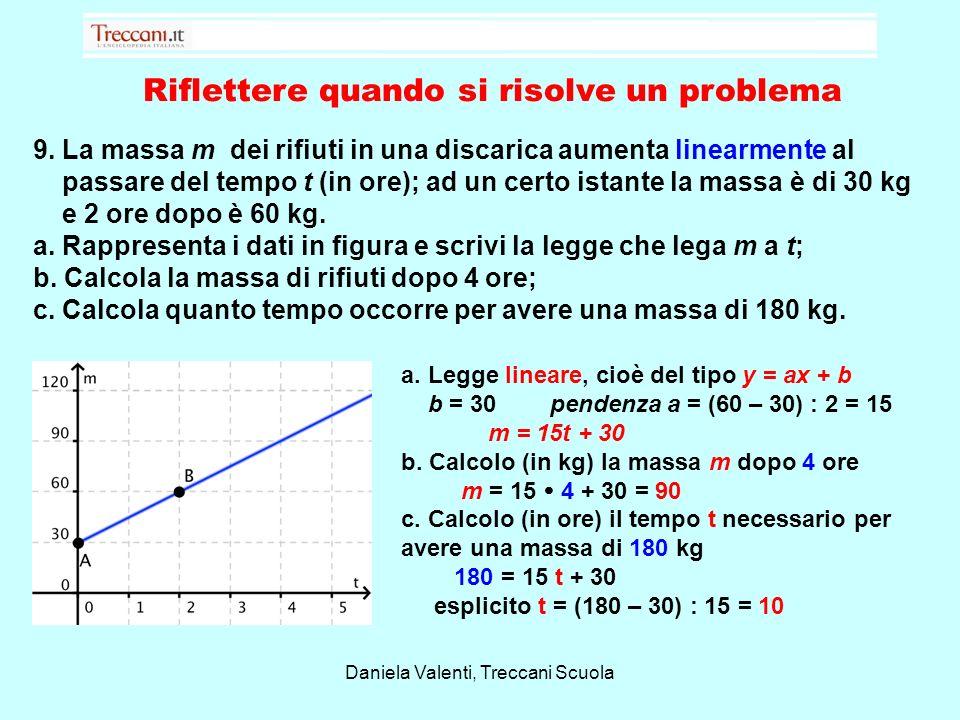 Riflettere quando si risolve un problema 9. La massa m dei rifiuti in una discarica aumenta linearmente al passare del tempo t (in ore); ad un certo i