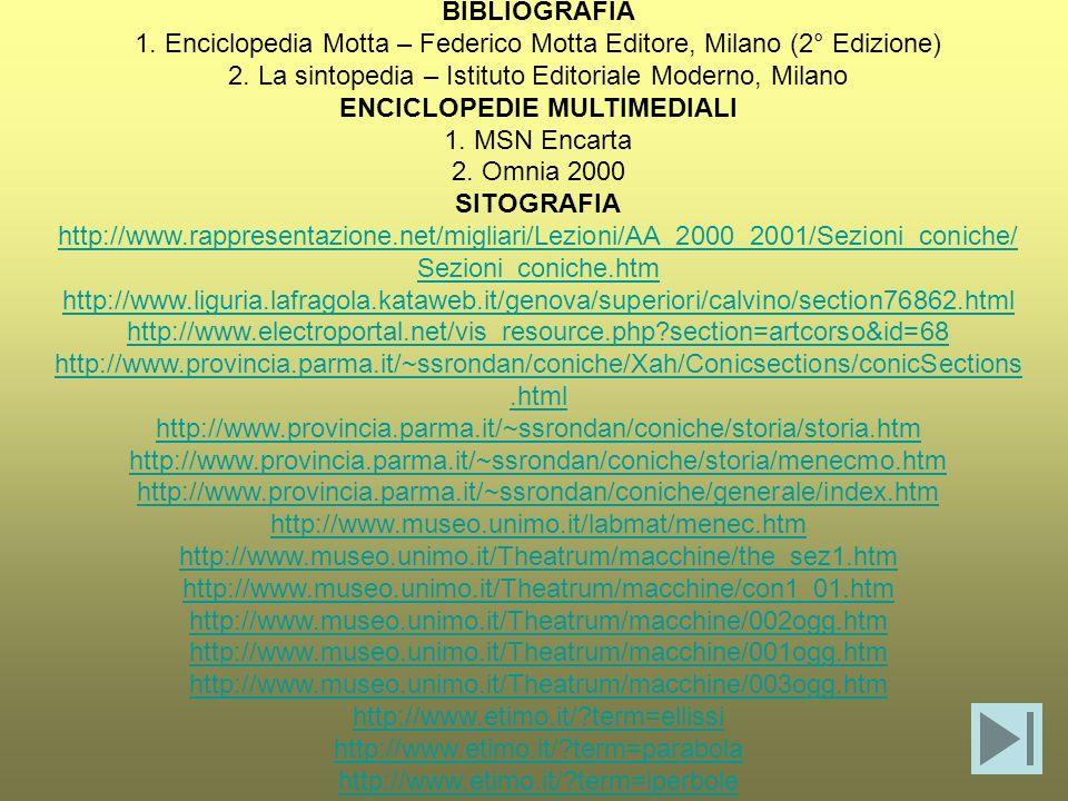 BIBLIOGRAFIA 1. Enciclopedia Motta – Federico Motta Editore, Milano (2° Edizione) 2. La sintopedia – Istituto Editoriale Moderno, Milano ENCICLOPEDIE