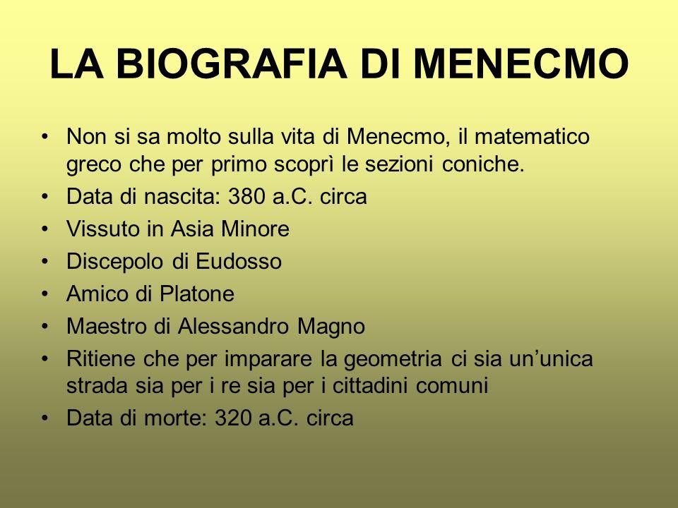 LA BIOGRAFIA DI MENECMO Non si sa molto sulla vita di Menecmo, il matematico greco che per primo scoprì le sezioni coniche. Data di nascita: 380 a.C.