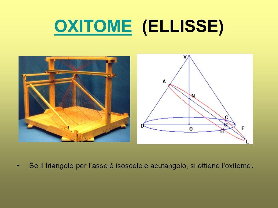 OXITOMEOXITOME (ELLISSE) Se il triangolo per lasse è isoscele e acutangolo, si ottiene l'oxitome.