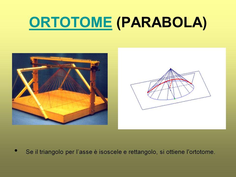 ORTOTOMEORTOTOME (PARABOLA) Se il triangolo per lasse è isoscele e rettangolo, si ottiene l'ortotome.