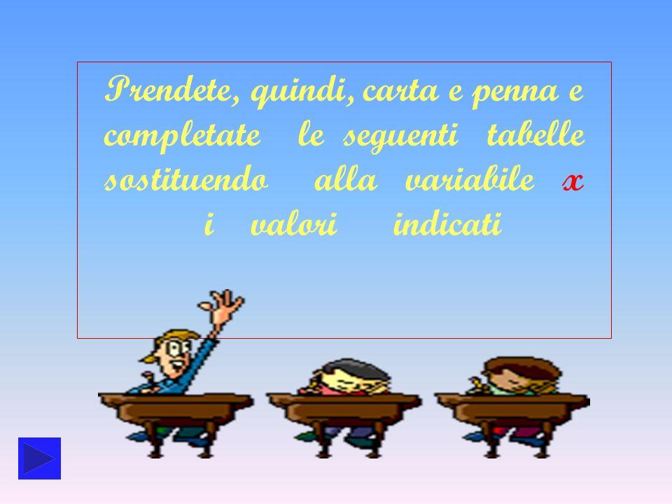 Si dice che unequazione è intera se lincognita è presente soltanto nei numeratori.
