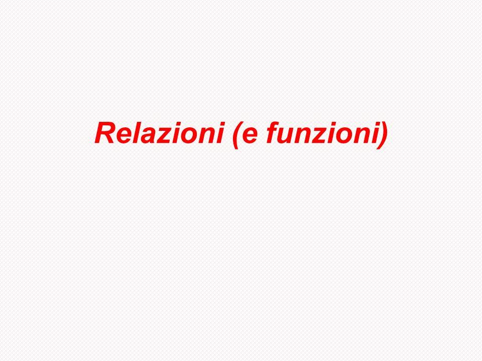 Relazioni (e funzioni)