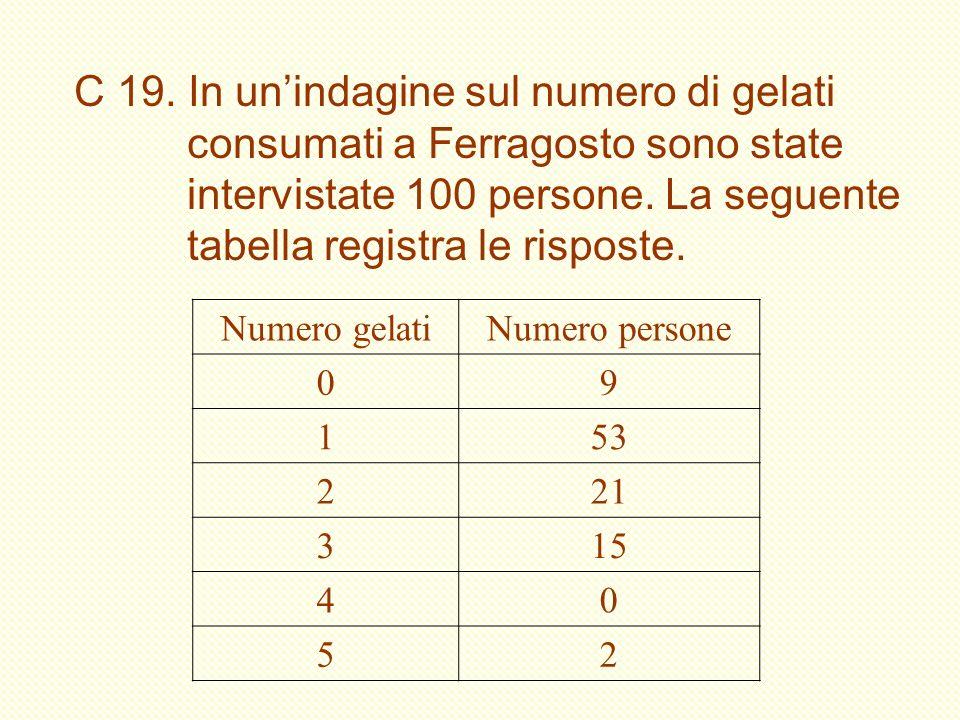 C 19. In unindagine sul numero di gelati consumati a Ferragosto sono state intervistate 100 persone. La seguente tabella registra le risposte. Numero