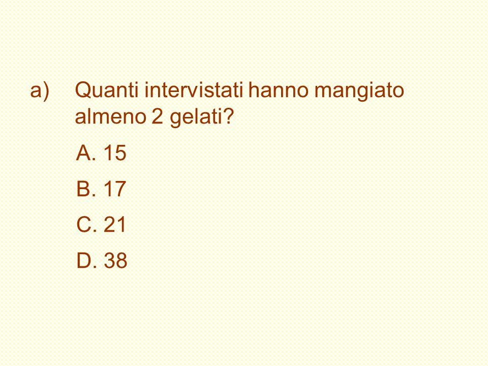 a)Quanti intervistati hanno mangiato almeno 2 gelati? A. 15 B. 17 C. 21 D. 38