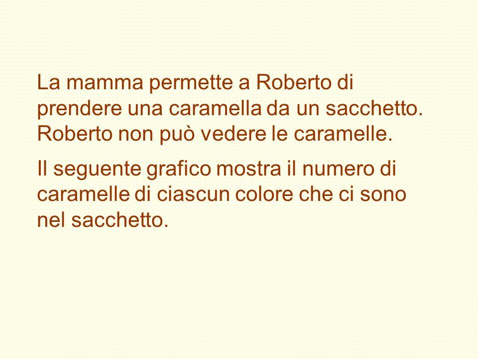 La mamma permette a Roberto di prendere una caramella da un sacchetto. Roberto non può vedere le caramelle. Il seguente grafico mostra il numero di ca