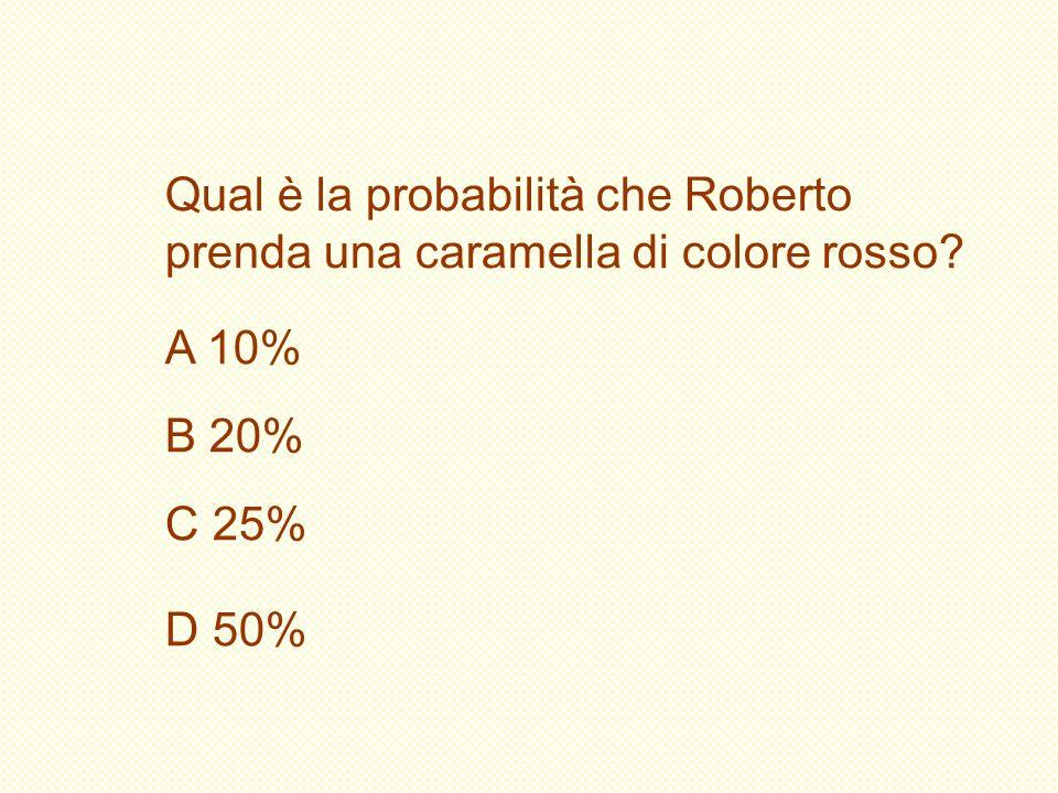 Qual è la probabilità che Roberto prenda una caramella di colore rosso? A 10% B 20% C 25% D 50%