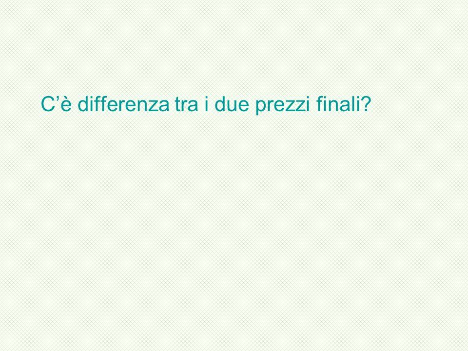 PISA 2003 Prove rilasciate di Matematica LA CRESCITA