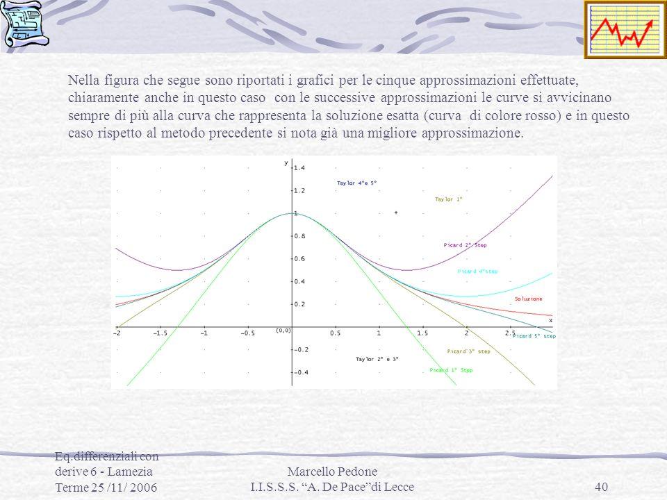 Eq.differenziali con derive 6 - Lamezia Terme 25 /11/ 2006 Marcello Pedone I.I.S.S.S. A. De Pacedi Lecce40 Nella figura che segue sono riportati i gra