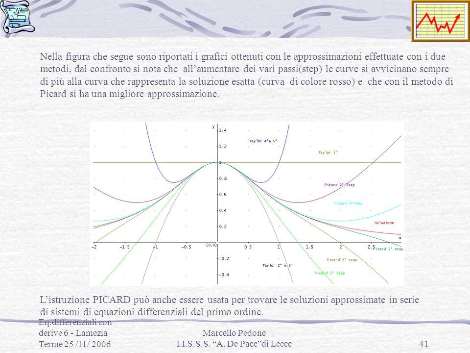 Eq.differenziali con derive 6 - Lamezia Terme 25 /11/ 2006 Marcello Pedone I.I.S.S.S. A. De Pacedi Lecce41 Nella figura che segue sono riportati i gra