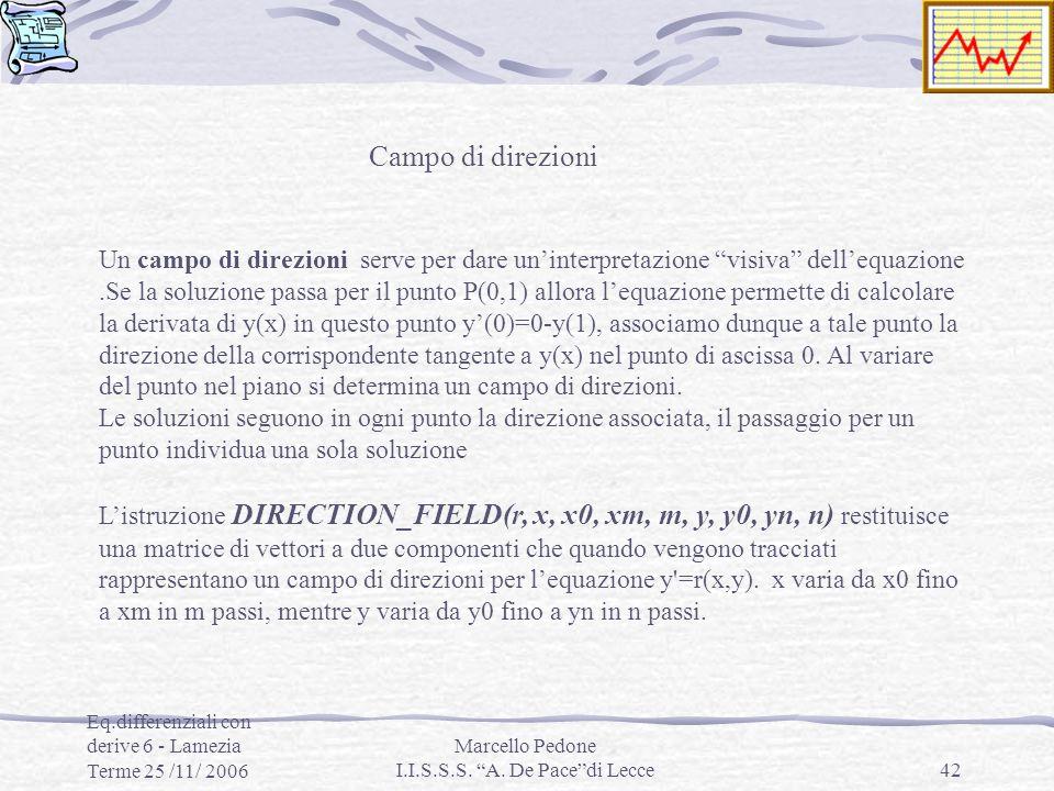 Eq.differenziali con derive 6 - Lamezia Terme 25 /11/ 2006 Marcello Pedone I.I.S.S.S. A. De Pacedi Lecce42 Un campo di direzioni serve per dare uninte