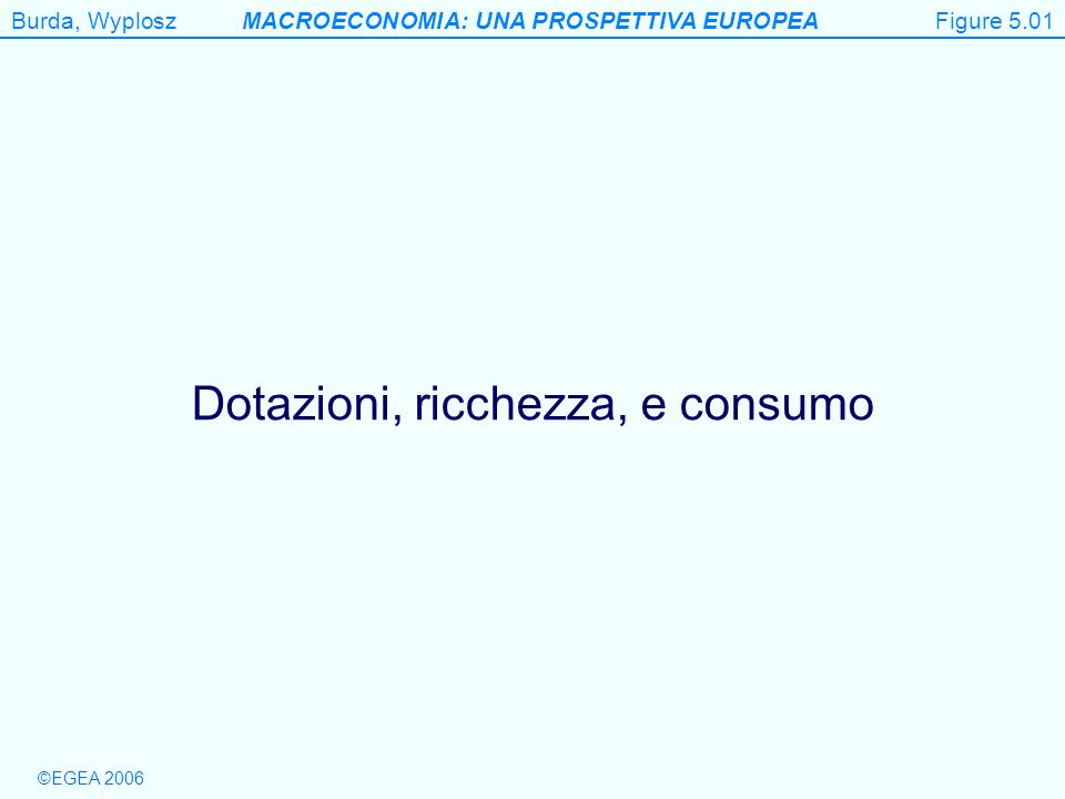 Burda, WyploszMACROECONOMIA: UNA PROSPETTIVA EUROPEA ©EGEA 2006 Figure 5.1 Consumption today Consumption tomorrow 0 Endowment,wealth...