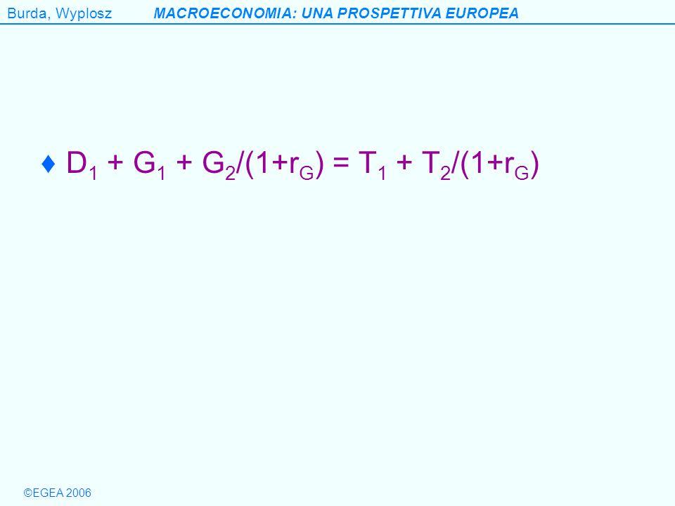 Burda, WyploszMACROECONOMIA: UNA PROSPETTIVA EUROPEA ©EGEA 2006 D 1 + G 1 + G 2 /(1+r G ) = T 1 + T 2 /(1+r G )