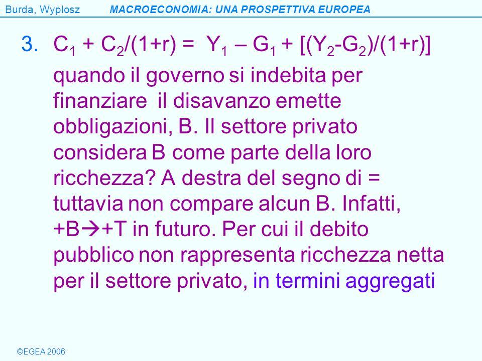 Burda, WyploszMACROECONOMIA: UNA PROSPETTIVA EUROPEA ©EGEA 2006 3.C 1 + C 2 /(1+r) = Y 1 – G 1 + [(Y 2 -G 2 )/(1+r)] quando il governo si indebita per