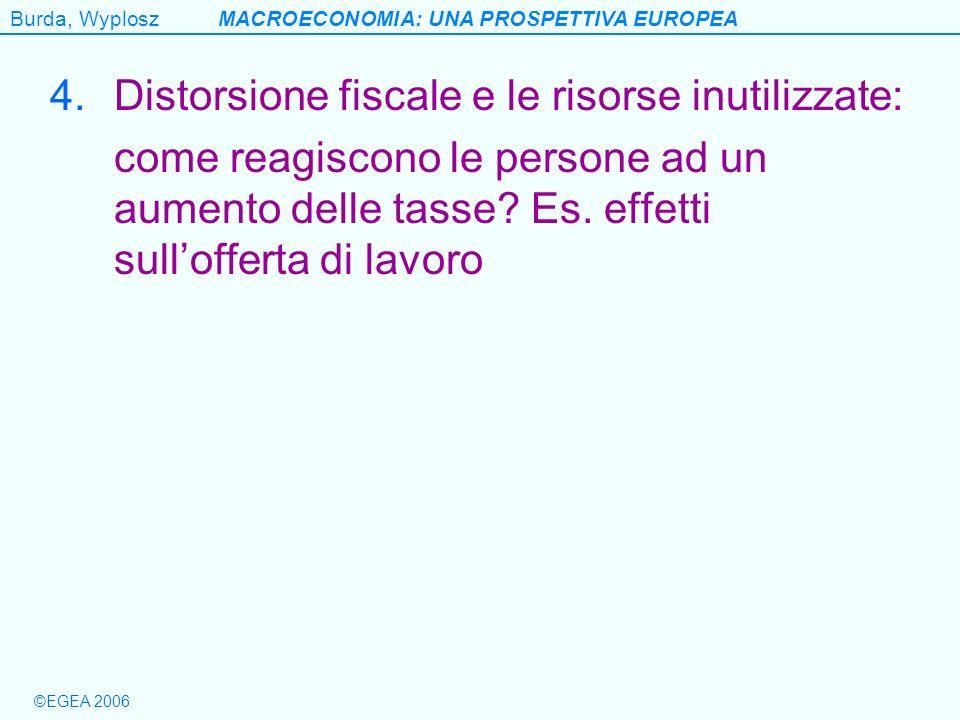 Burda, WyploszMACROECONOMIA: UNA PROSPETTIVA EUROPEA ©EGEA 2006 4.Distorsione fiscale e le risorse inutilizzate: come reagiscono le persone ad un aume