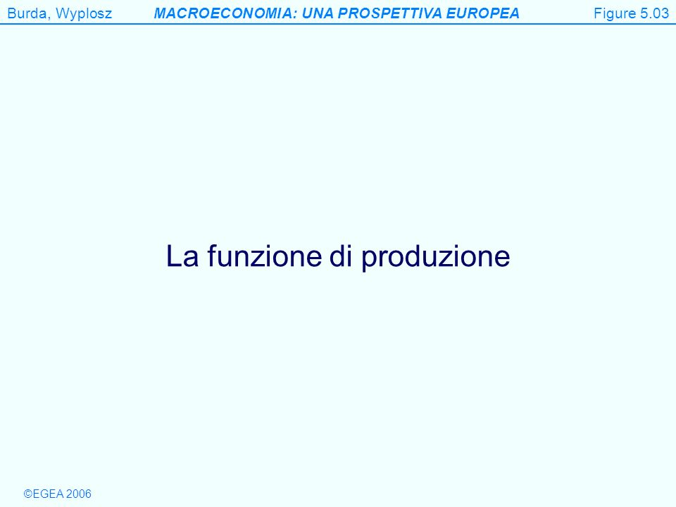 Burda, WyploszMACROECONOMIA: UNA PROSPETTIVA EUROPEA ©EGEA 2006 Figure 5.3 Capital stock Output 0 Production function Note: in chapter 4, capital input assumed constant and labour input allowed to vary.