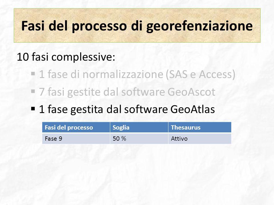 Fasi del processo di georefenziazione 10 fasi complessive: 1 fase di normalizzazione (SAS e Access) 7 fasi gestite dal software GeoAscot 1 fase gestit